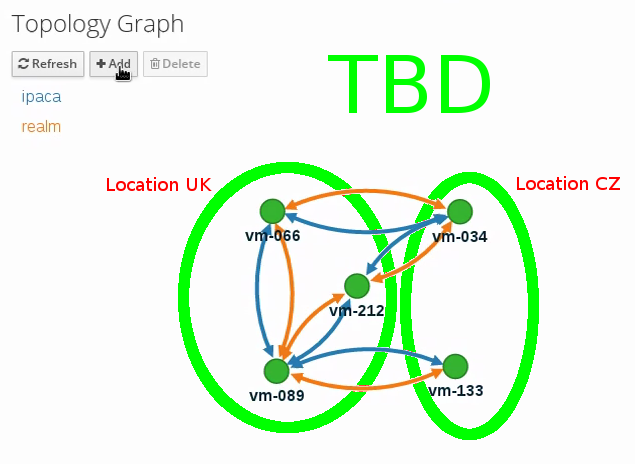 Locations-v2-topology-graph.png